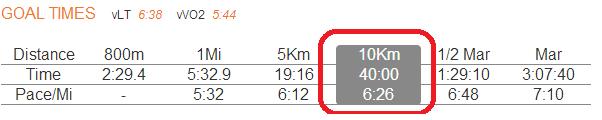 McMillan Running Calculator example 2