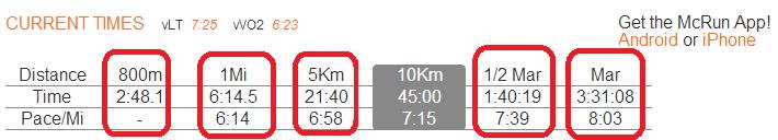 McMillan Running Calculator example 3