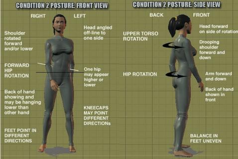 condition2